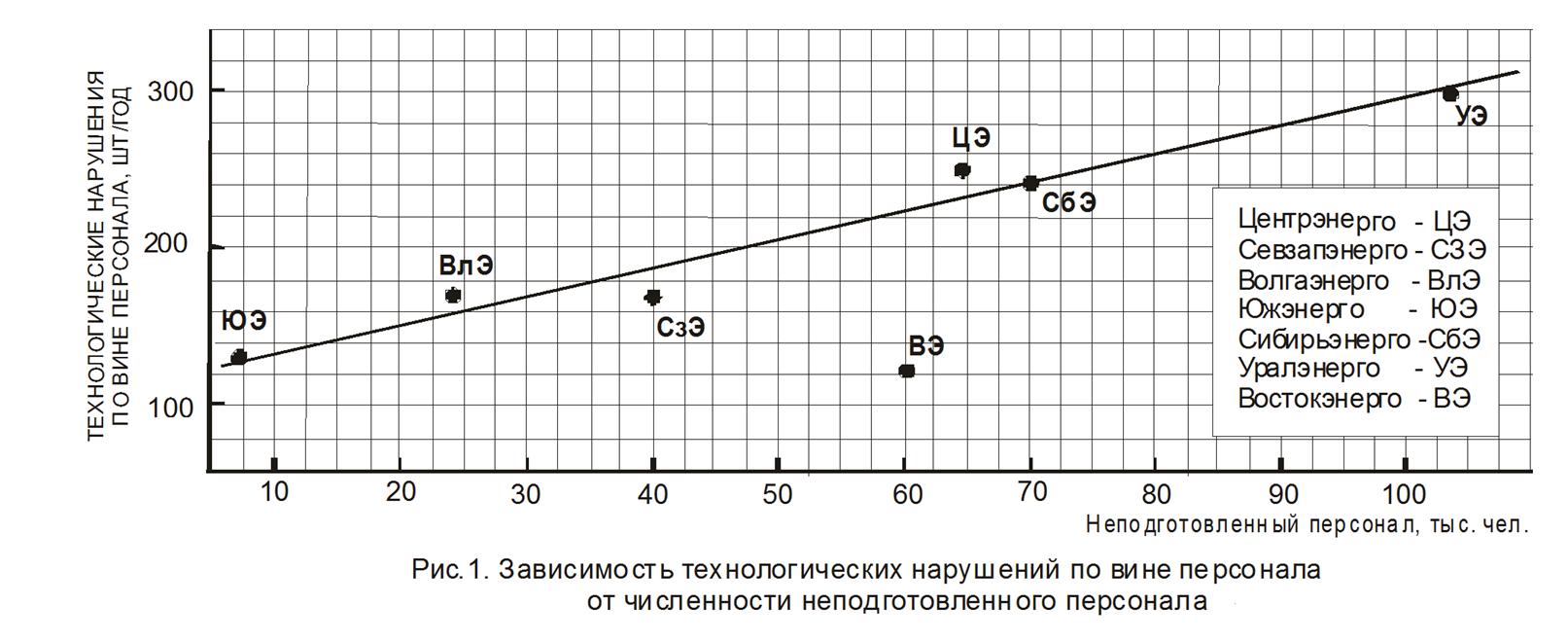 инструкция по эксплуаутации сименс c60